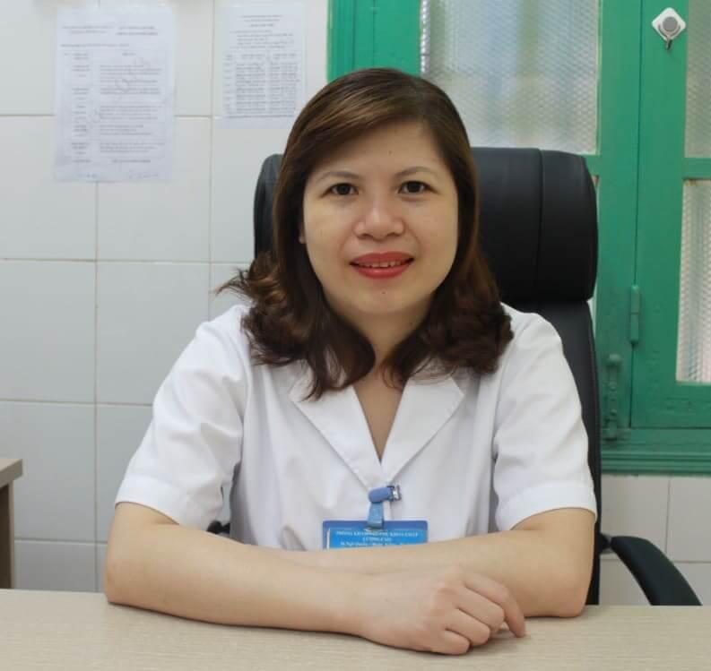 Giới thiệu bác sĩ phụ khoa Hà Thị Huệ